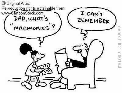 mnemônicos no aprendizado do inglês