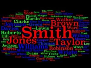 nomes comuns em inglês