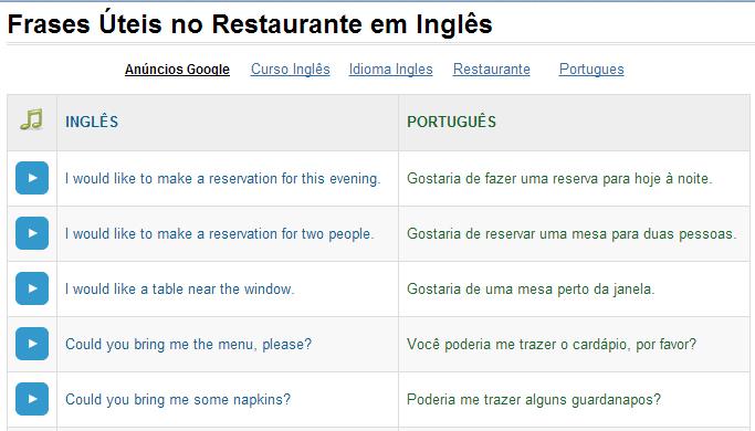 frases do restaurante em ingles