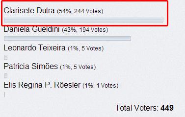 resultado da votacao