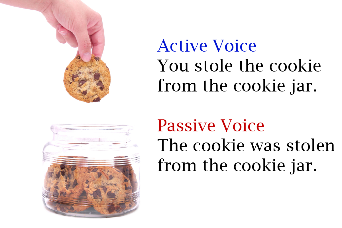 Passive Voice - Voz Passiva em Inglês