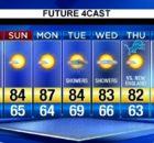 Previsão do Tempo nos EUA