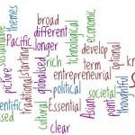 Lista de adjetivos Português-inglês