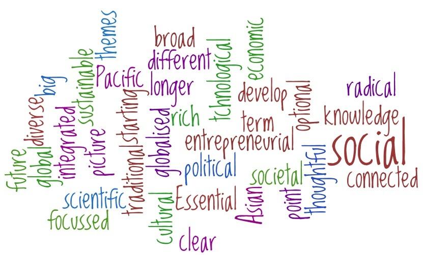 lista de adjetivos portugues ingles